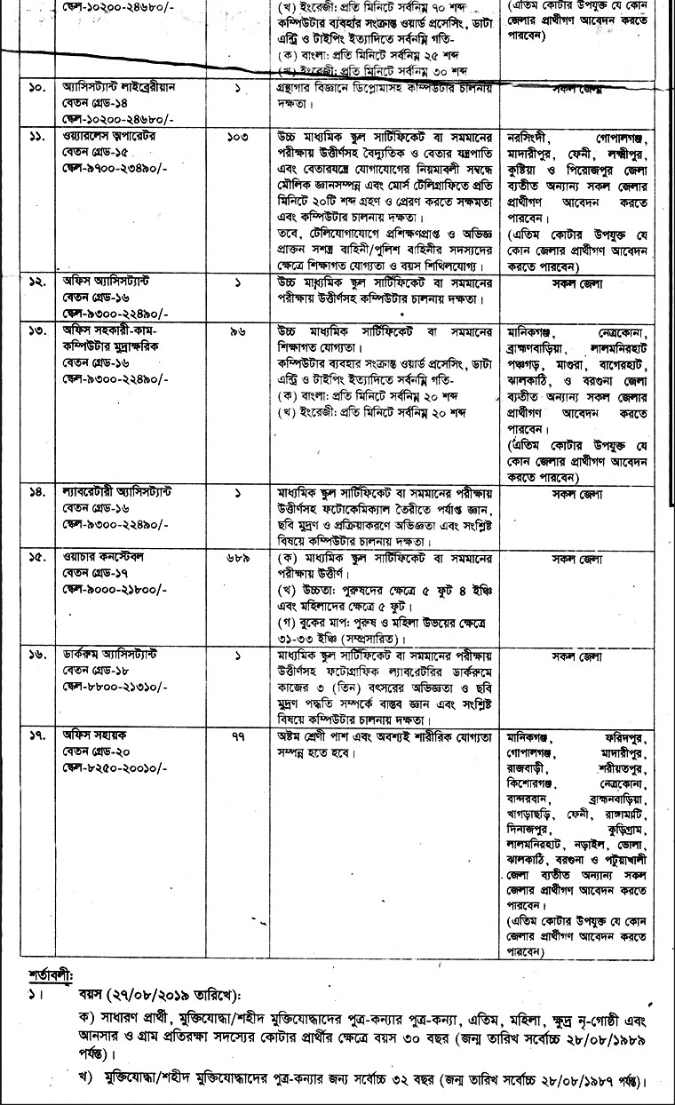 Office of Prime Minister Job Circular 2019