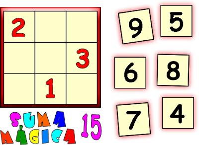 Cuadrado mágicos, cuadrado mágico, suma mágica 15, constante mágica 15, cuadrado mágico 3x3, cuadrado mágico de orden 3