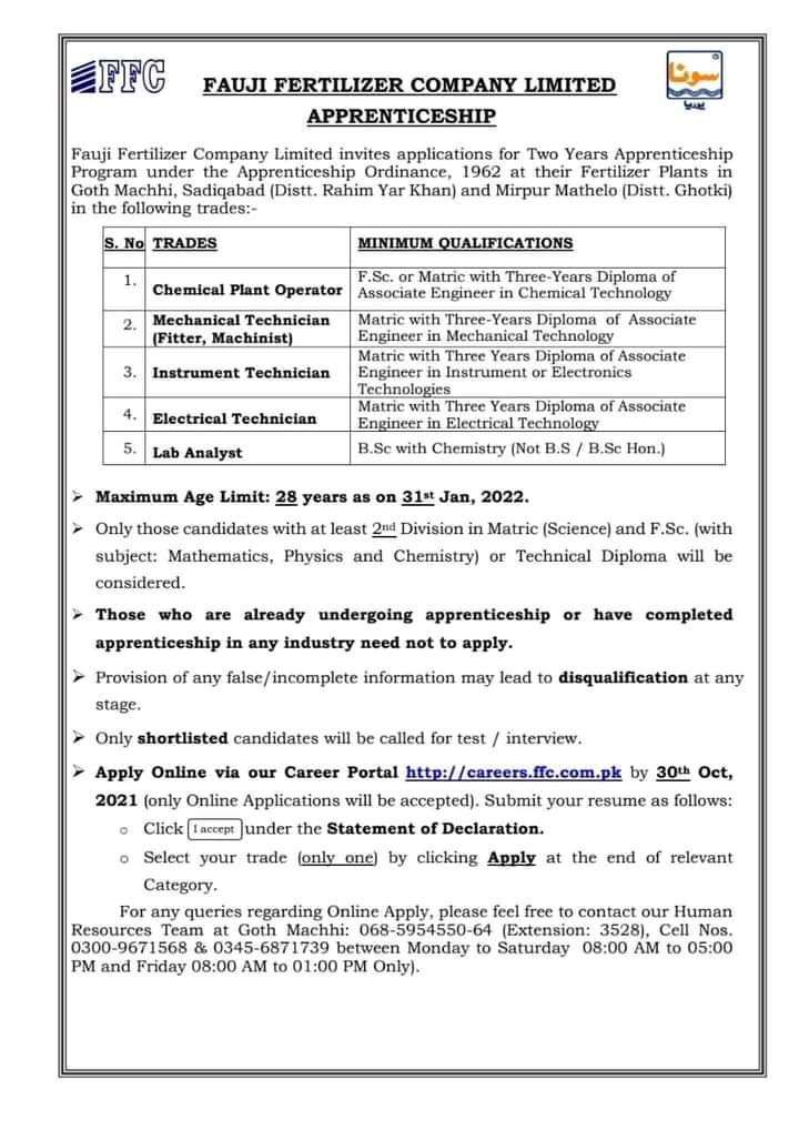 Fauji Fertilizer Company Limited Apprenticeship Training Program Sindh Jobs 2021