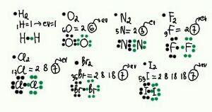 gambar struktur Lewis dari H2, O2, N2, Cl2, Br2 dan I2
