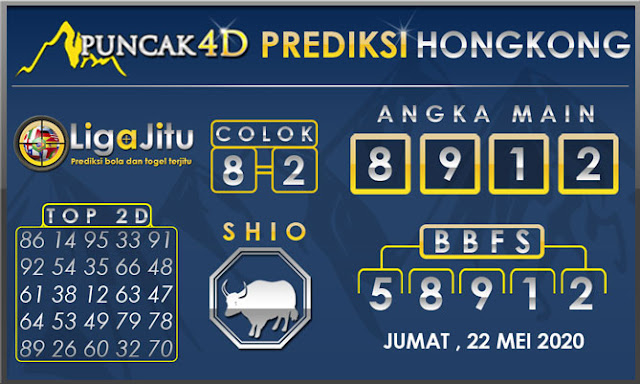 PREDIKSI TOGEL HONGKONG PUNCAK4D 22 MEI 2020