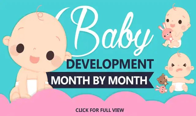 Your Baby's First-Month Development