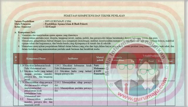 Pemetaan KD PAI Kelas 3 Kurikulum 2013 Revisi 2021 Semester 1