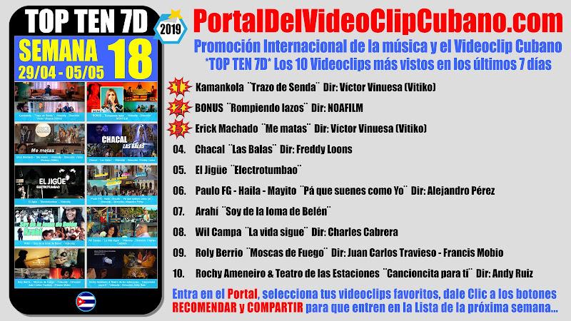 Artistas ganadores del * TOP TEN 7D * con los 10 Videoclips más vistos en la semana 18 (29/04 a 05/05 de 2019) en el Portal Del Vídeo Clip Cubano
