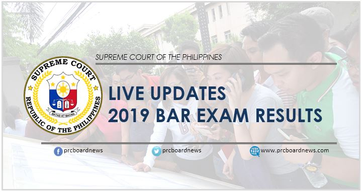 LIVE RESULTS: 2019 bar exam list of passers, topnotchers