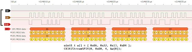CH341StreamSPI4 Output