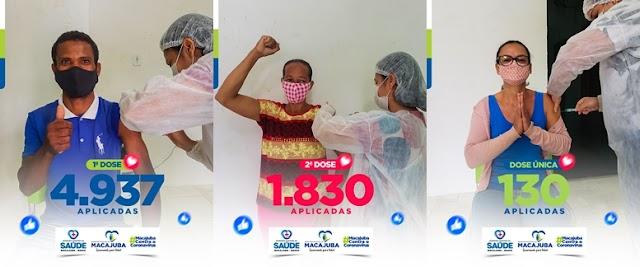 Macajuba se aproxima de 7 mil doses aplicadas da vacina contra a Covid-19