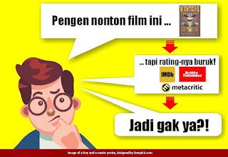 pengaruh rating film