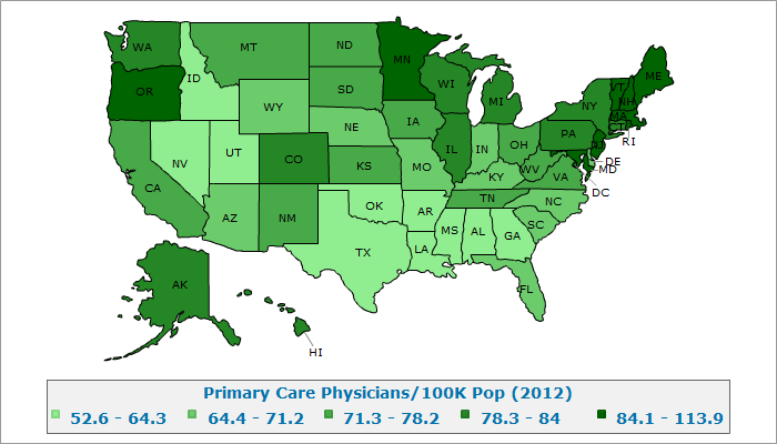 Primary Care Physicians per Capita