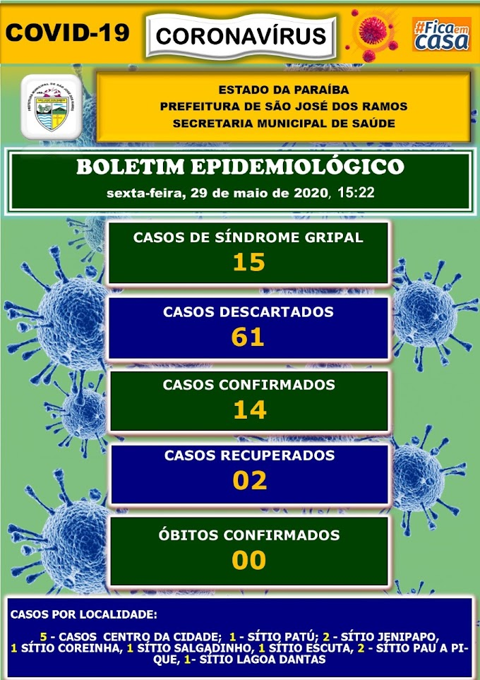 BOLETIM CORONA-VÍRUS (São José dos Ramos): Fique informado sobre atualizações em sua cidade. (29/05/2020).