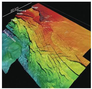 Peta Kontur Struktur, Menggambarkan Elemen Struktur Geologi 3D ke dalam Bentuk 2D