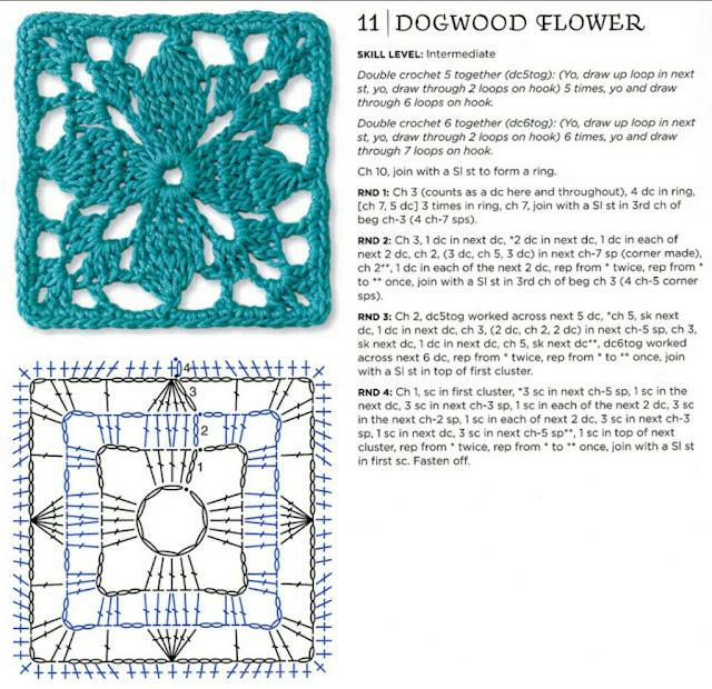 SferruzzandoCo Crochet Square Free pattern  piastrella