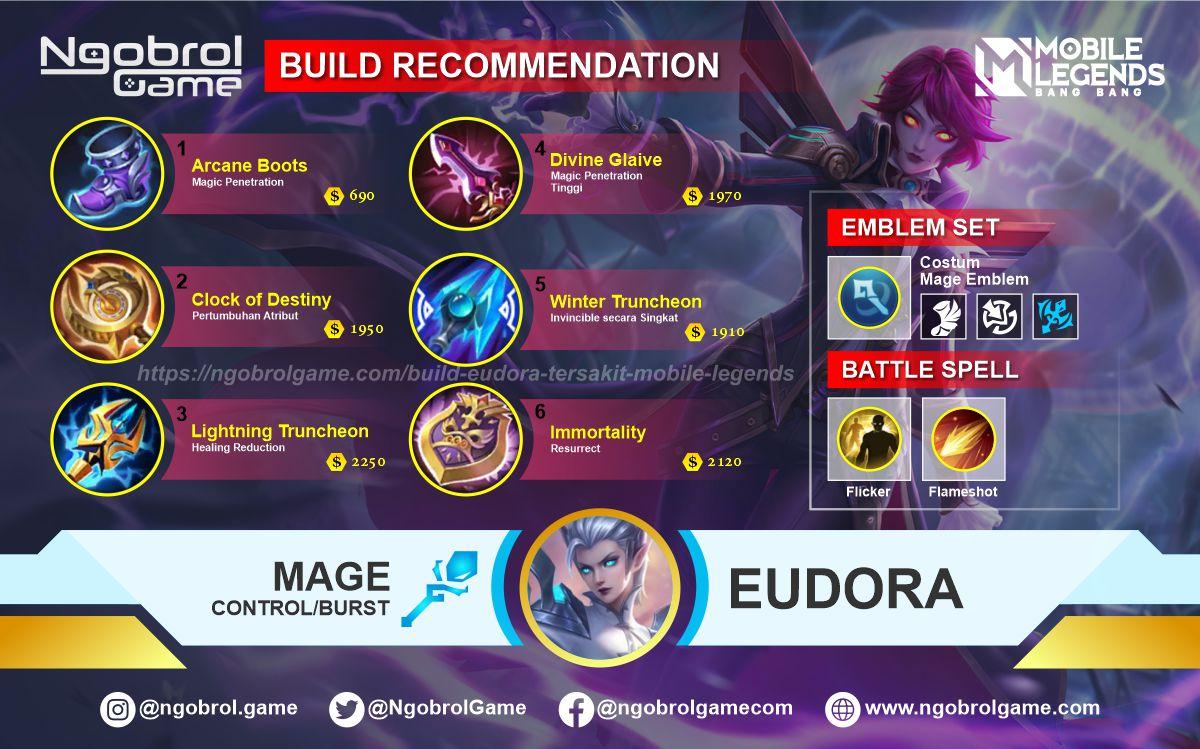 Build Eudora  Tersakit 2021 Mobile Legends