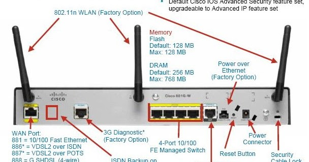 880back cisco dsl wiring diagram schematics wiring diagrams \u2022