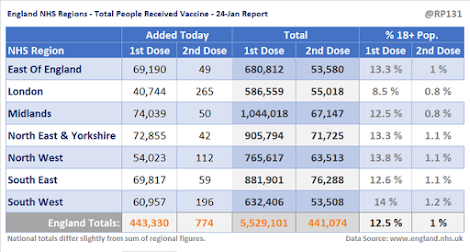240121 total people vaccinated