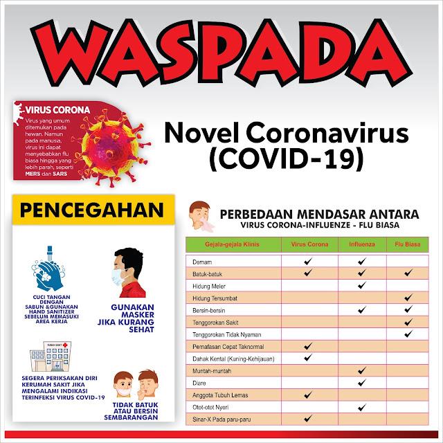 Contoh Banner Corona - Novel Coronavirus (COVID-19) PDF ...