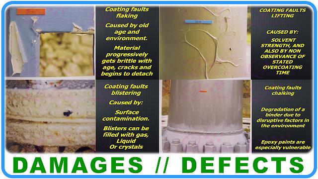 coating faults lifting | chalking | blistring | flaking | surface contamination | blisters | Exoxy Paints | overcoating,