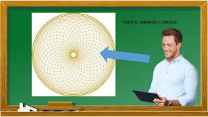 ✅  El círculo : Conceptos e Introducción a la Geometría Euclidiana  ✍