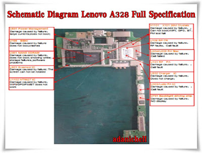 Schematic Diagram Lenovo A328 Full Specification