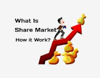 What is Share Market  शेयर मार्केट क्या है  Laxmanmedia
