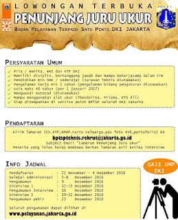 Lowongan Kerja Tingkat SMA Terbaru Badan PTSP Provinsi DKI Jakarta