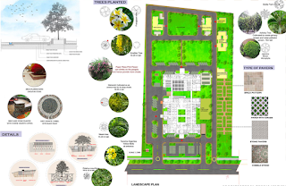 Landscape Plan of All India Institute of Unani Medicine Hospital, Ghaziabad by Archkala