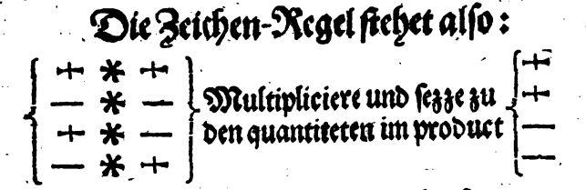 Regras para multiplicação de Johann Heinrich Rahn utilizando a notação asterisco