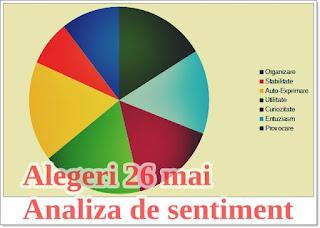 statistici rezultate alegeri europarlamentare 2019 pe judete si localitati