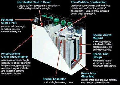 C A B as well Installing Mass Air Flow Mounting Screws besides  also Hqdefault together with Diagram. on electrical wiring diagram
