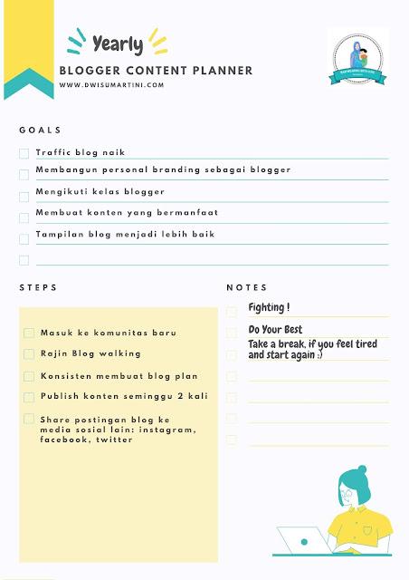 Blog Plan Yearly
