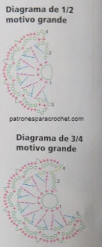 patrones-de-medio-circulo-ganchillo