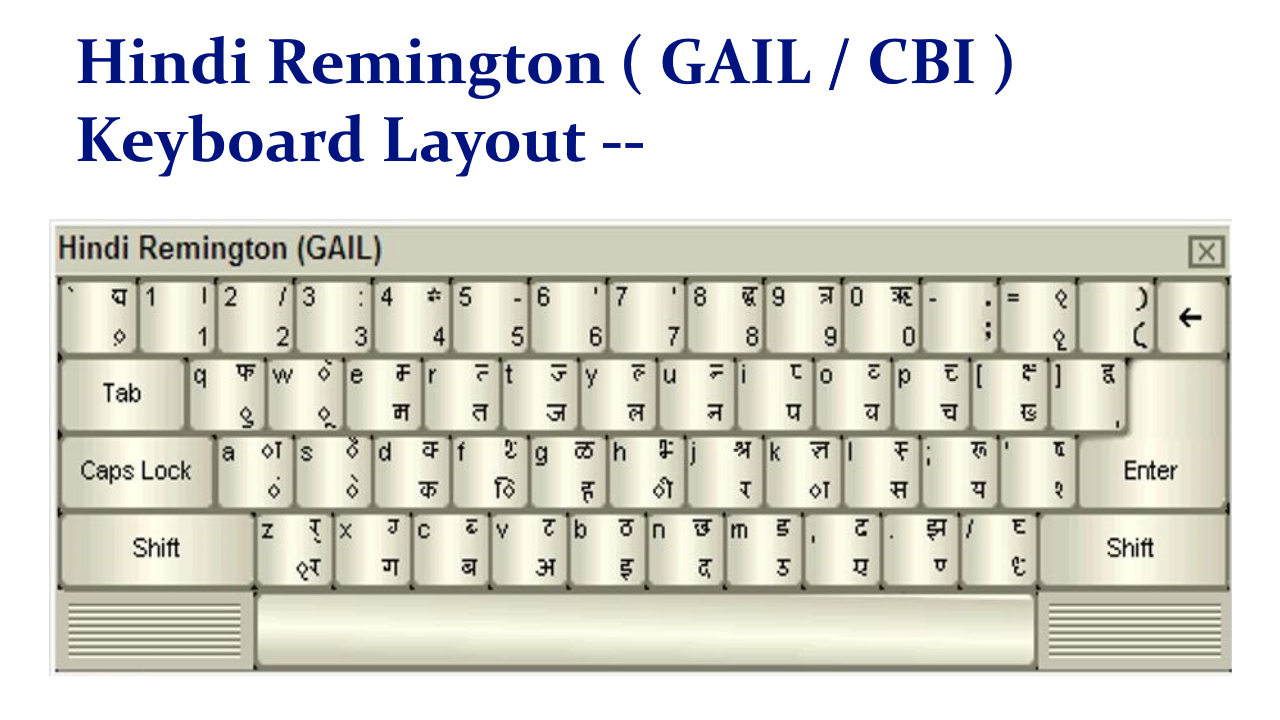 remington-gail-cbi-keyboard-layout-for-mangal-font-hindi-typing