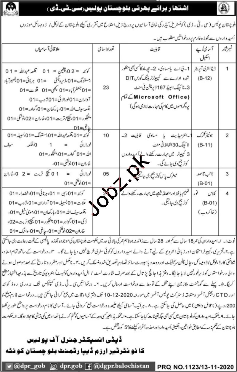 Counter Terrorism Department CTD Balochistan Jobs 2020 Police Force CTD Nov 2020 Jobs in Pakistan