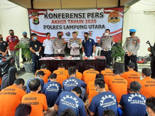 Tren Gangguan Kamtibmas Polres Lampung Utara Tahun 2020 Turun 3%