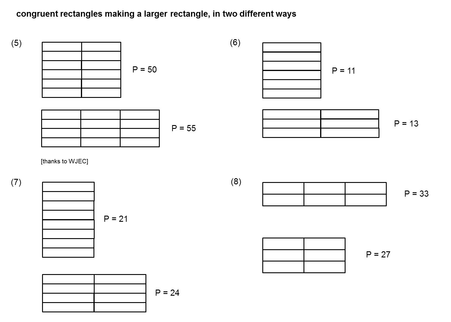MEDIAN Don Steward mathematics teaching: rectangle perimeter