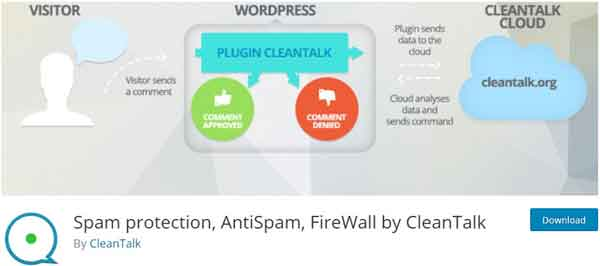 anti-spam-by-cleantalk-wordpres