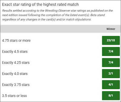 WWE Extreme Rules 2019 Observer Betting: Exact Star Rating