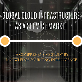 global cloud infrastructure as a service market size
