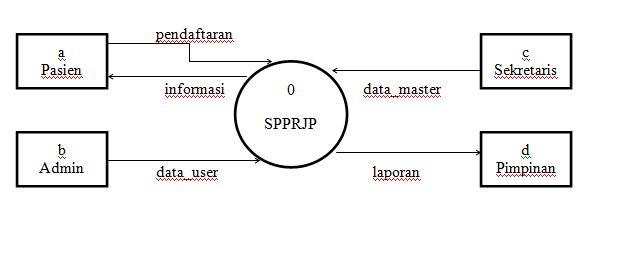 software untuk wiring diagram