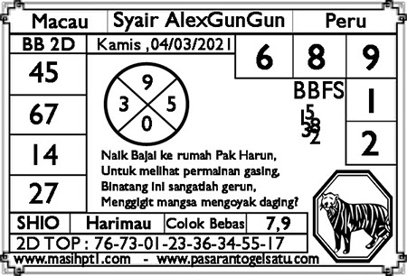 Syair Alexgungun Toto Macau Kamis 04-MAr-2021