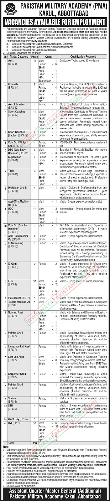 Pakistan Military Academy PMA Kakul Jobs 2019 | Join PMA
