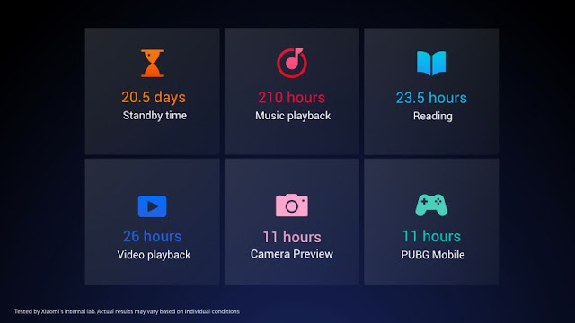 Redmi Note 9 Pro Max battery life