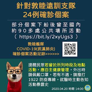 敦睦艦隊COVID-19(武漢肺炎)確診個案活動足跡