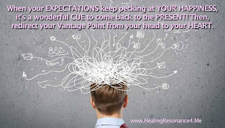 "Back of man's head with many thoughts swirling ""When your expecations keep pecking at your happiness, come back to present. Then, redirect your vantage point from your head to your heart."