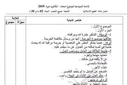 تصحيح موضوع التربية الاسلامية بكالوريا 2019