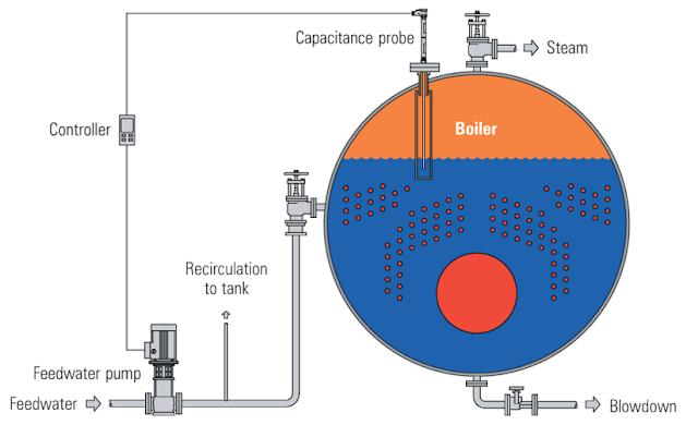 Submerged%2Belectrode%2Bsystem