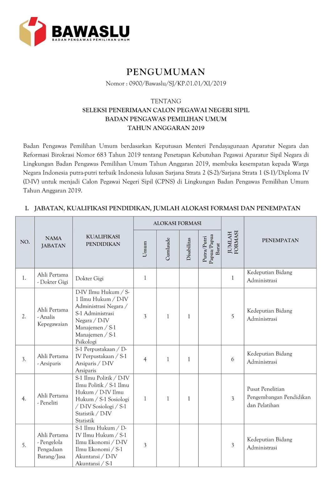 Penerimaan CPNS Badan Pengawas Pemilihan Umum Tahun Anggaran 2019 [319 Formasi]