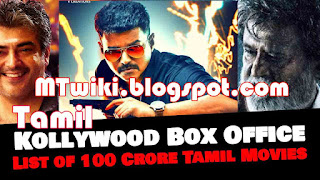 Tamil 300 Crore Club Movies List wiki, Kollywood (Tamil) 300 crore club with Box office collections wikipedia