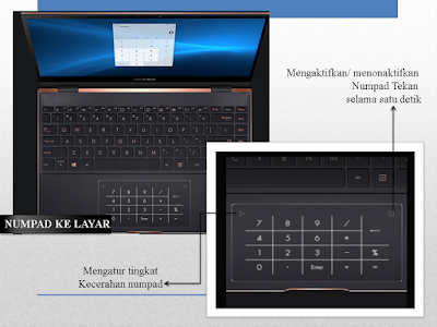 Asus Zenbook Flip S UX 371