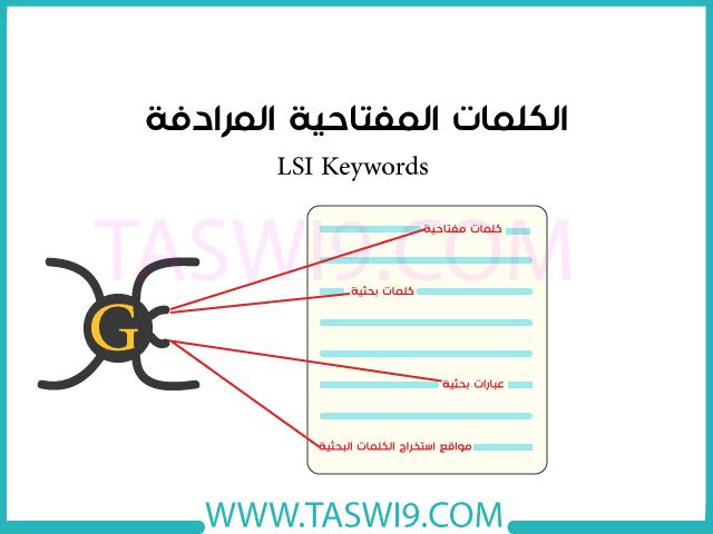 الكلمات المفتاحية المرادفة LSI Keywords